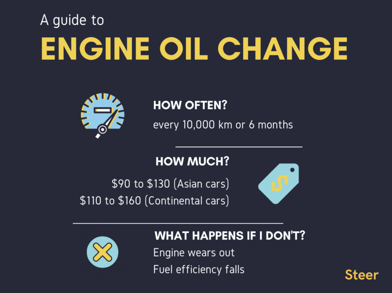 Engine Oil Change: Most Important Things to Know