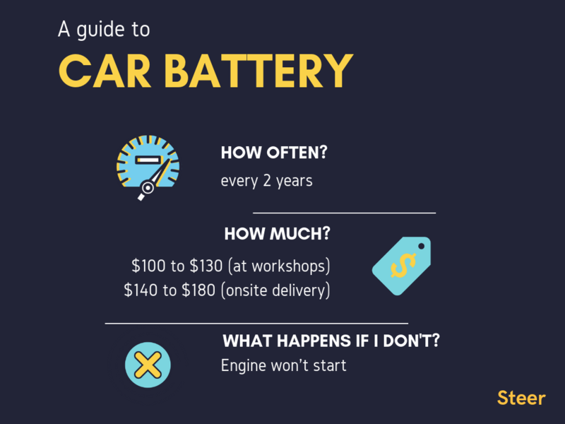 Car Battery Replacement: Most Important Things to Know