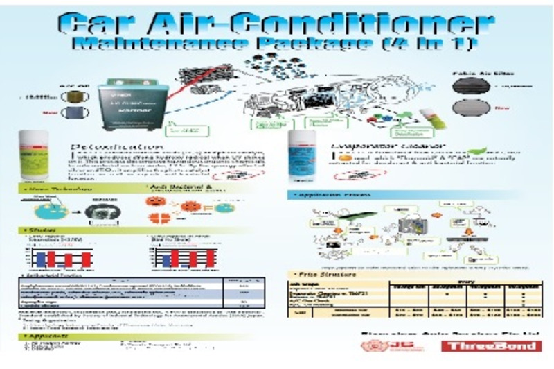Aircon maintenance package