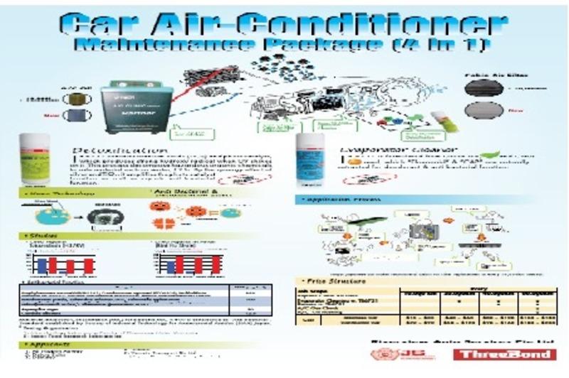 Air-con maintenance package